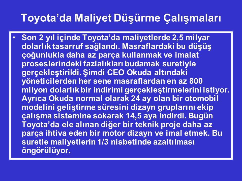 Toyota'da Maliyet Düşürme Çalışmaları