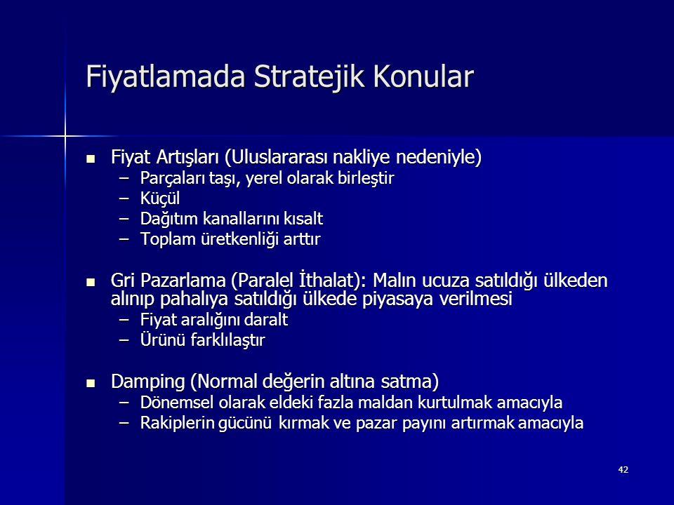 Fiyatlamada Stratejik Konular