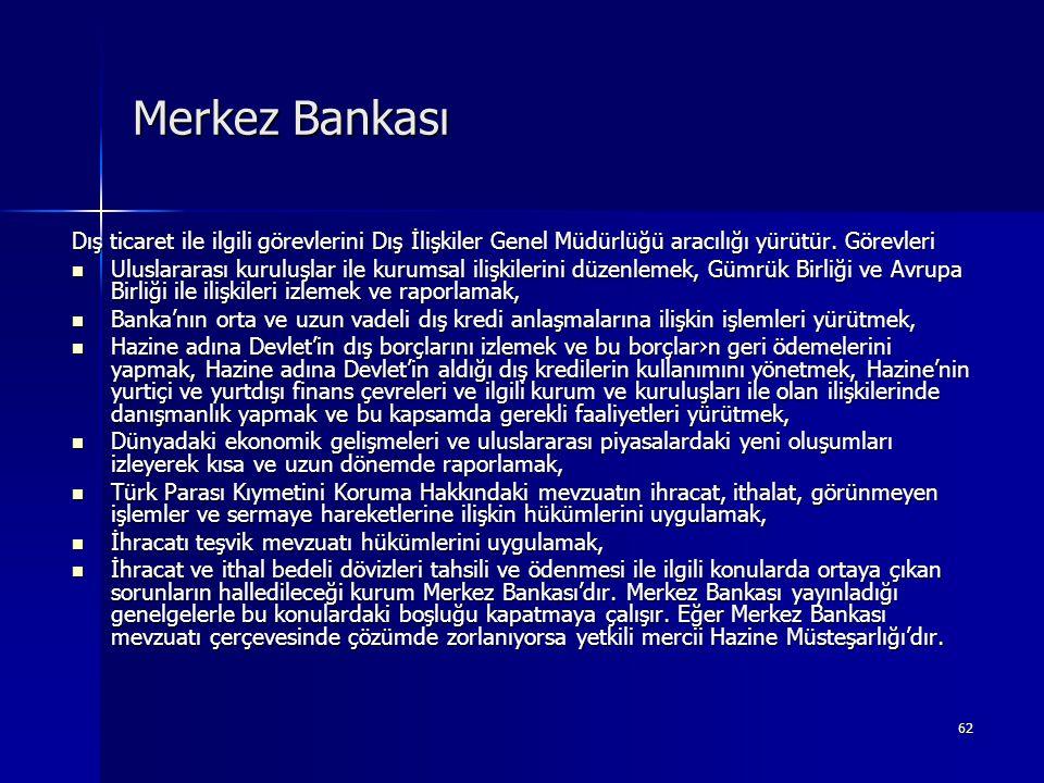 Merkez Bankası Dış ticaret ile ilgili görevlerini Dış İlişkiler Genel Müdürlüğü aracılığı yürütür. Görevleri.
