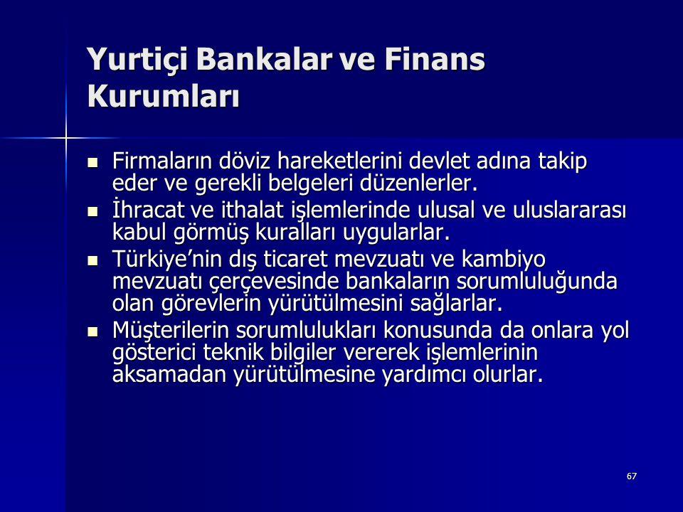 Yurtiçi Bankalar ve Finans Kurumları