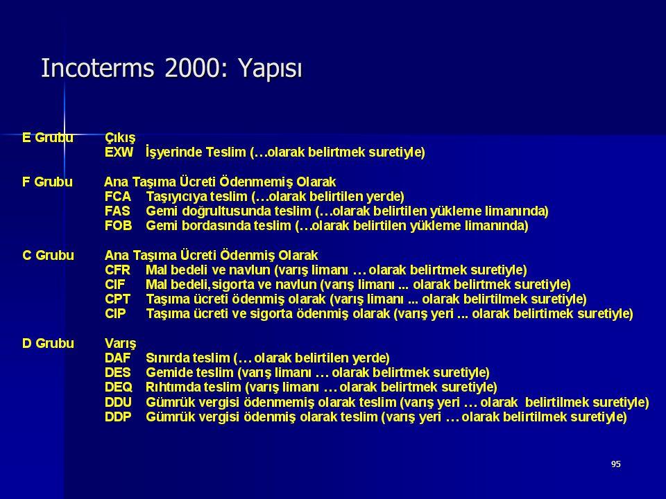 Incoterms 2000: Yapısı