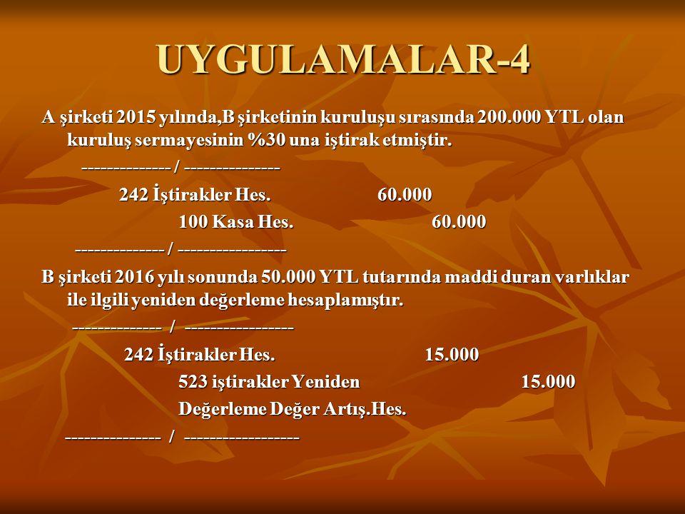 UYGULAMALAR-4 A şirketi 2015 yılında,B şirketinin kuruluşu sırasında 200.000 YTL olan kuruluş sermayesinin %30 una iştirak etmiştir.