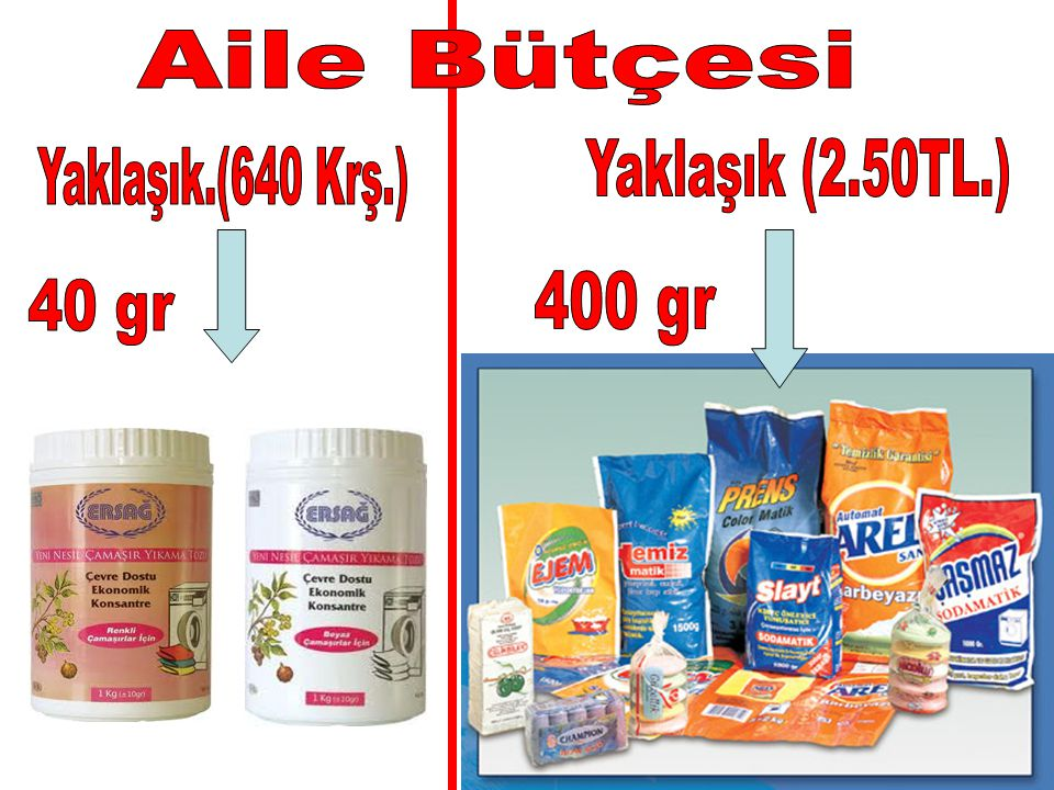 Aile Bütçesi Yaklaşık (2.50TL.) Yaklaşık.(640 Krş.) 400 gr 40 gr