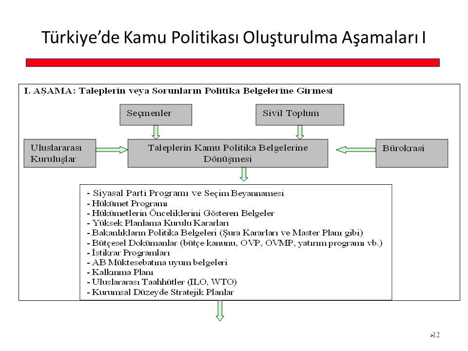 Türkiye'de Kamu Politikası Oluşturulma Aşamaları I