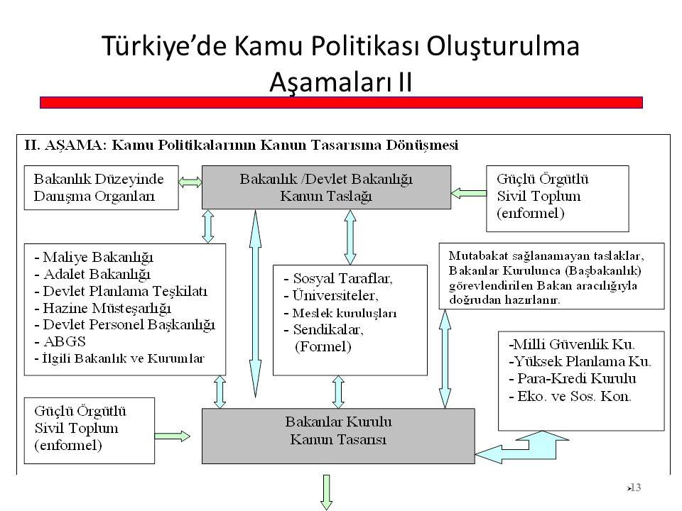 Türkiye'de Kamu Politikası Oluşturulma Aşamaları II