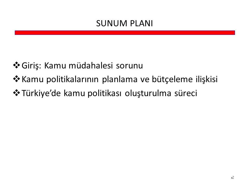 SUNUM PLANI Giriş: Kamu müdahalesi sorunu. Kamu politikalarının planlama ve bütçeleme ilişkisi.