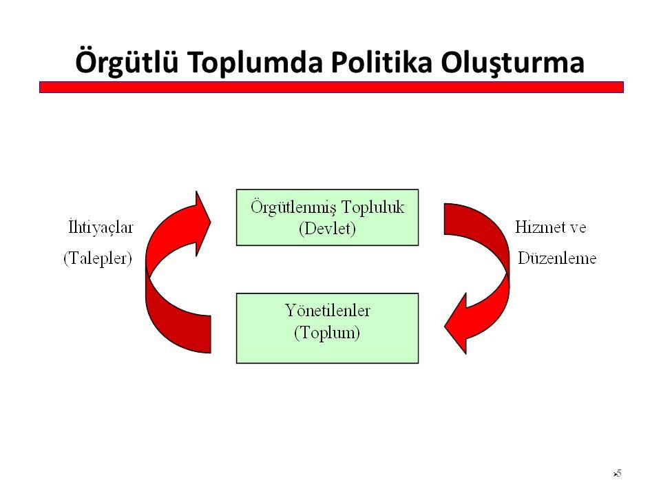 Örgütlü Toplumda Politika Oluşturma