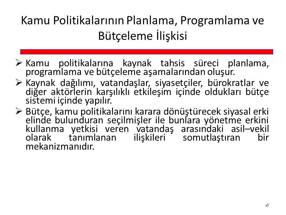 Kamu Politikalarının Planlama, Programlama ve Bütçeleme İlişkisi