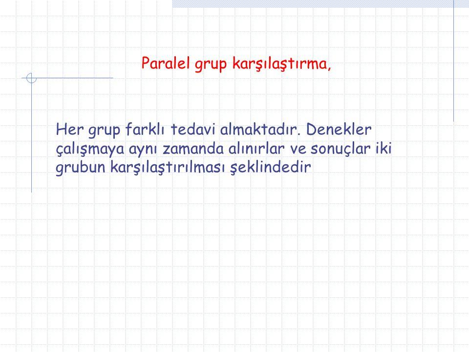 Paralel grup karşılaştırma,