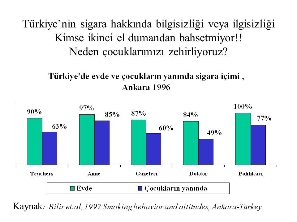 Türkiye'nin sigara hakkında bilgisizliği veya ilgisizliği Kimse ikinci el dumandan bahsetmiyor!! Neden çocuklarımızı zehirliyoruz