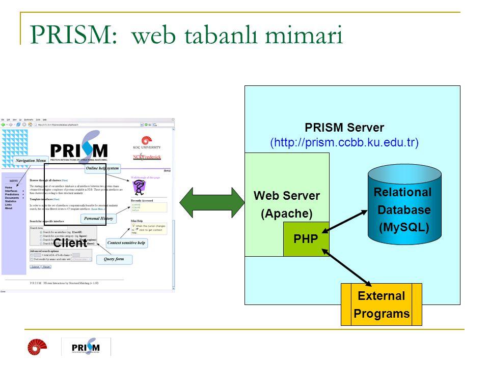 PRISM: web tabanlı mimari