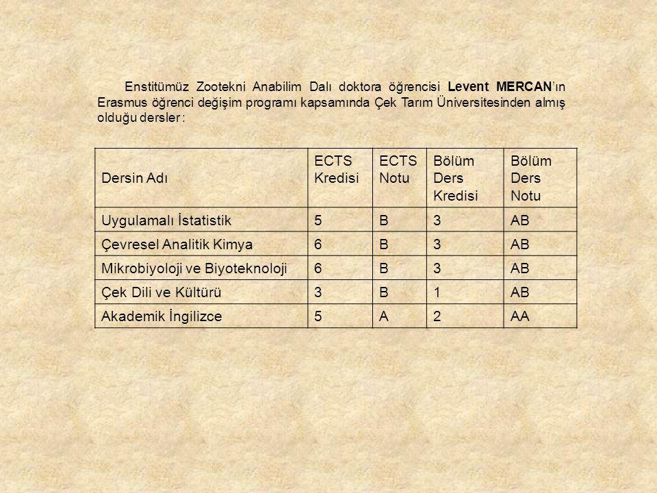 Uygulamalı İstatistik 5 B 3 AB Çevresel Analitik Kimya 6