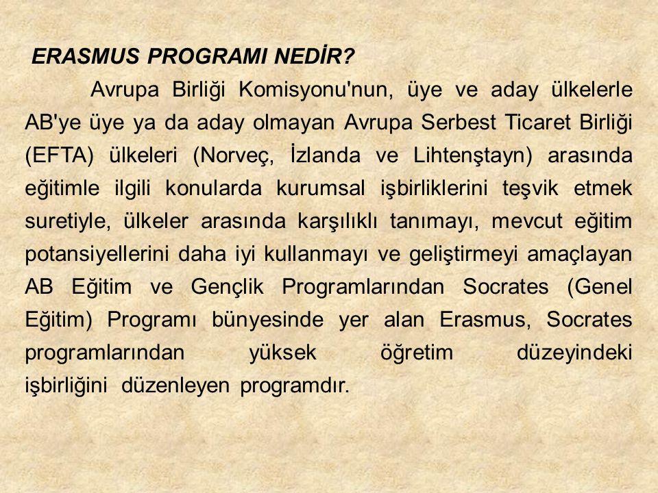 ERASMUS PROGRAMI NEDİR