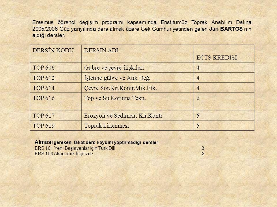 Gübre ve çevre ilişkileri 4 TOP 612 İşletme gübre ve Atık Değ. TOP 614