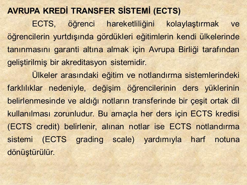 AVRUPA KREDİ TRANSFER SİSTEMİ (ECTS)