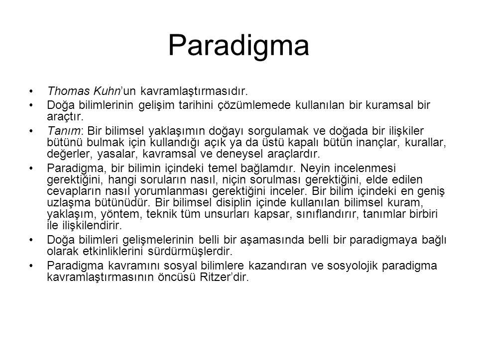 Paradigma Thomas Kuhn'un kavramlaştırmasıdır.