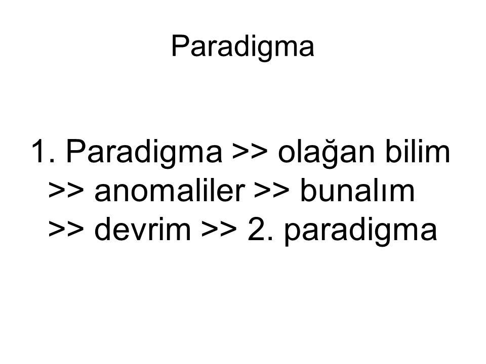 Paradigma 1. Paradigma >> olağan bilim >> anomaliler >> bunalım >> devrim >> 2. paradigma