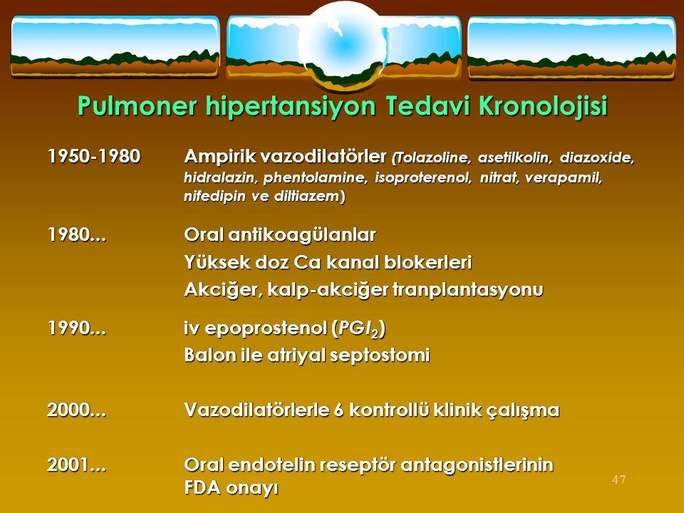 Pulmoner hipertansiyon Tedavi Kronolojisi