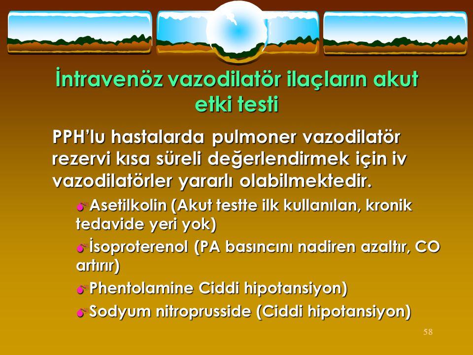 İntravenöz vazodilatör ilaçların akut etki testi