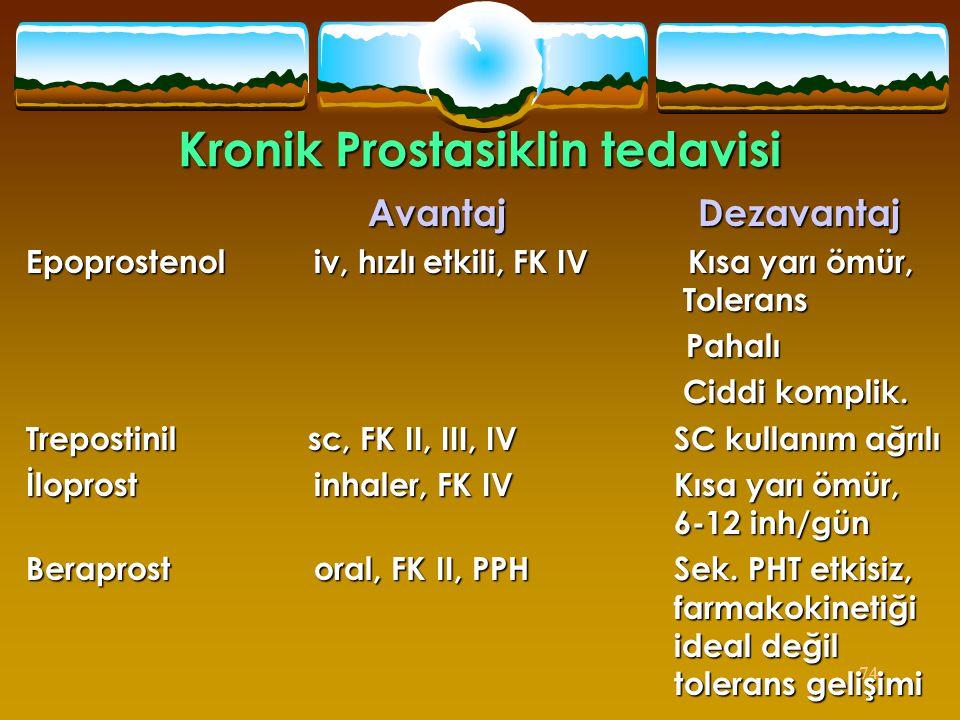 Kronik Prostasiklin tedavisi