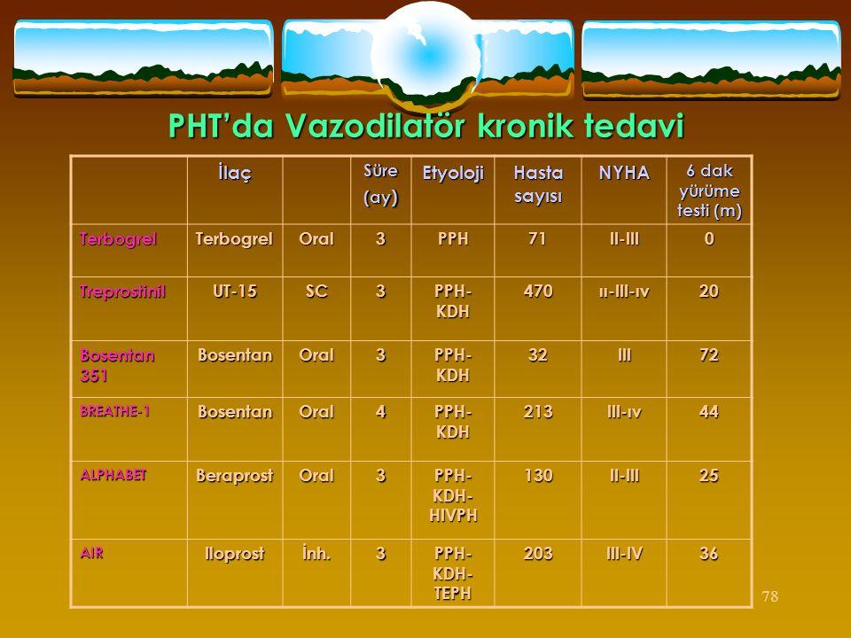 PHT'da Vazodilatör kronik tedavi