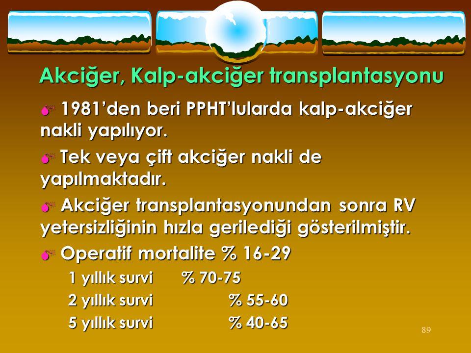 Akciğer, Kalp-akciğer transplantasyonu