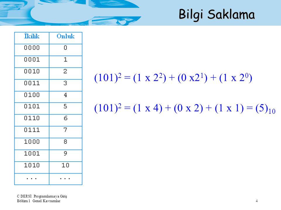 Bilgi Saklama (101)2 = (1 x 22) + (0 x21) + (1 x 20)
