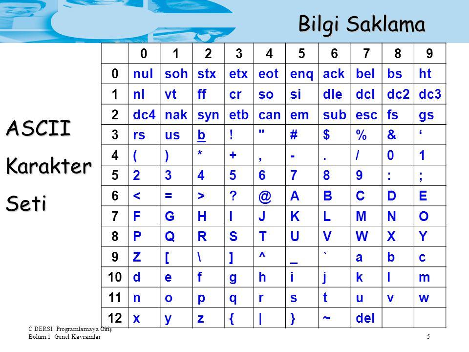 Bilgi Saklama ASCII Karakter Seti 1 2 3 4 5 6 7 8 9 nul soh stx etx