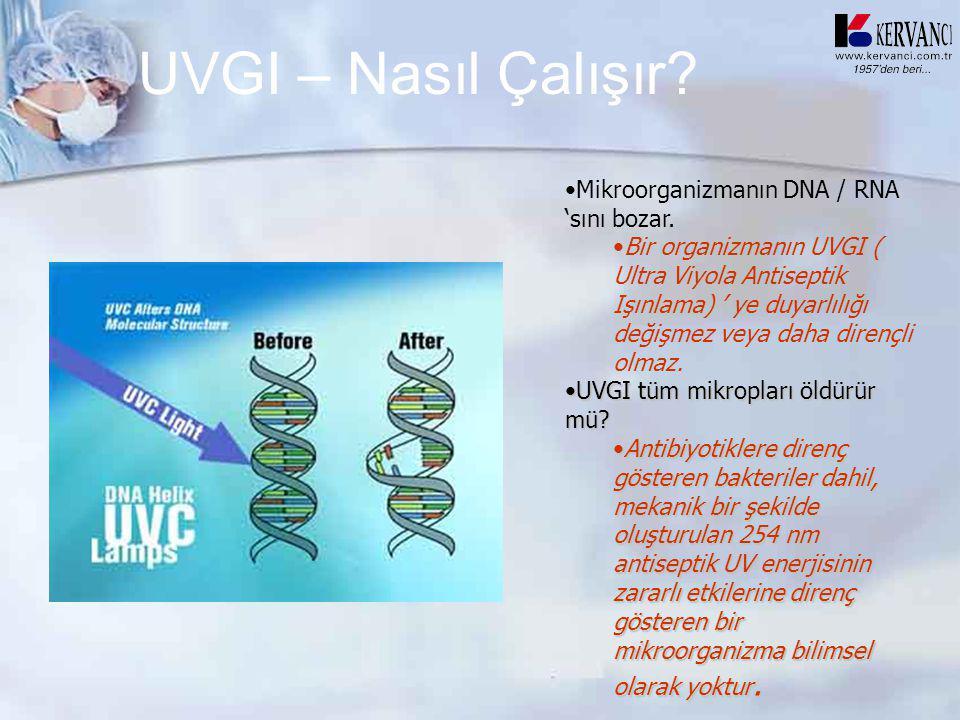 UVGI – Nasıl Çalışır Mikroorganizmanın DNA / RNA 'sını bozar.