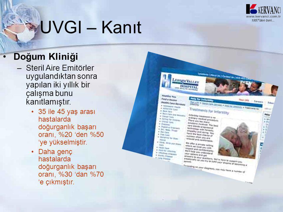 UVGI – Kanıt Doğum Kliniği