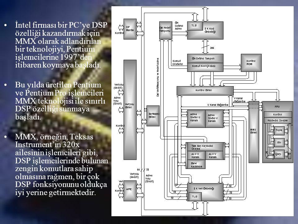 İntel firması bir PC'ye DSP özelliği kazandırmak için MMX olarak adlandırılan bir teknolojiyi, Pentium işlemcilerine 1997'den itibaren koymaya başladı.