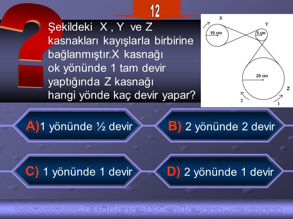 12 Şekildeki X , Y ve Z. kasnakları kayışlarla birbirine. bağlanmıştır.X kasnağı. ok yönünde 1 tam devir.