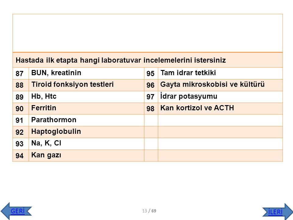 Hastada ilk etapta hangi laboratuvar incelemelerini istersiniz 87