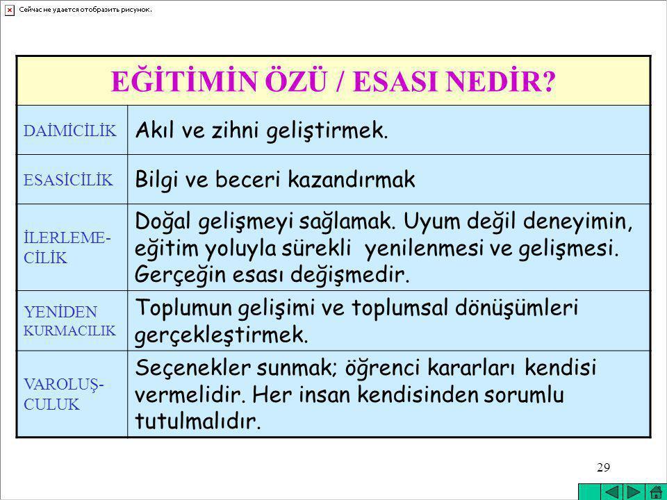 EĞİTİMİN ÖZÜ / ESASI NEDİR