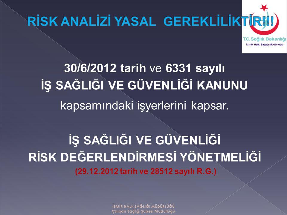 RİSK ANALİZİ YASAL GEREKLİLİKTİR!!!