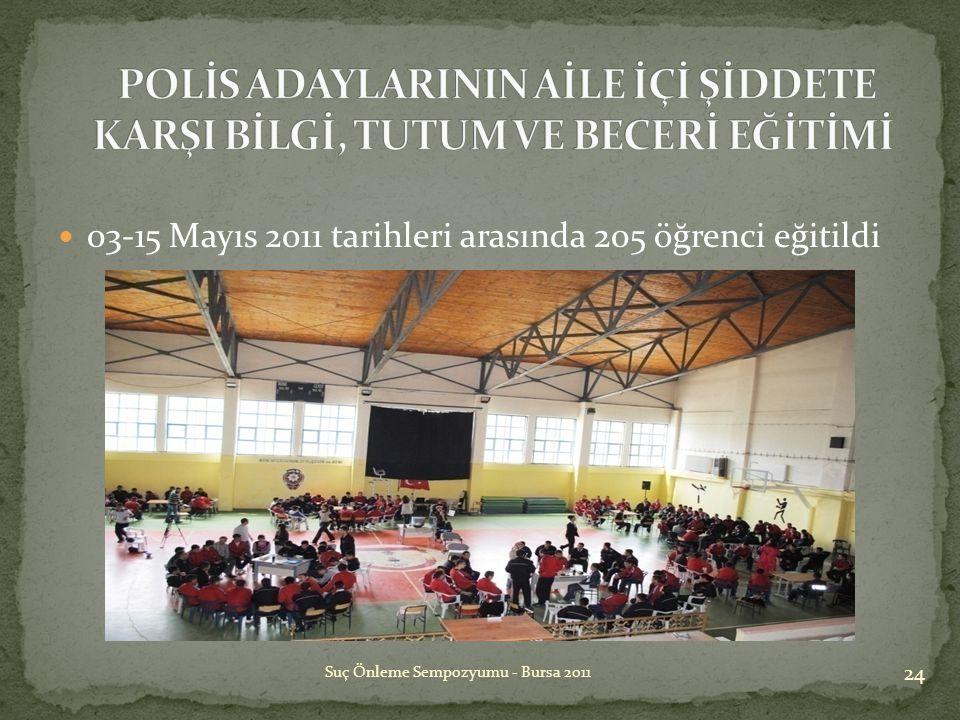 POLİS ADAYLARININ AİLE İÇİ ŞİDDETE KARŞI BİLGİ, TUTUM VE BECERİ EĞİTİMİ