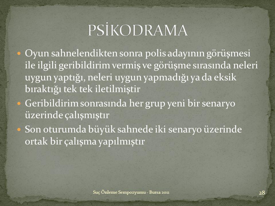 PSİKODRAMA
