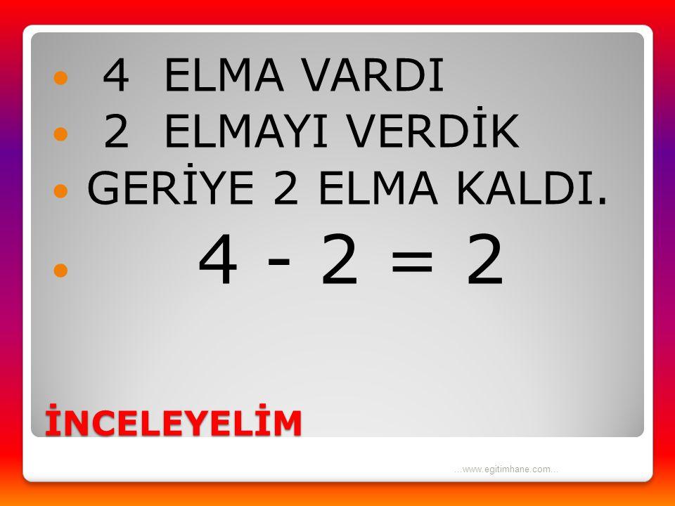 4 ELMA VARDI 2 ELMAYI VERDİK GERİYE 2 ELMA KALDI. 4 - 2 = 2