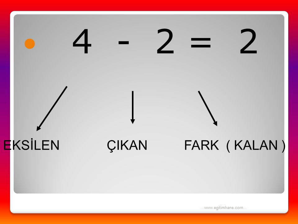 4 - 2 = 2 EKSİLEN ÇIKAN FARK ( KALAN ) ...www.egitimhane.com...