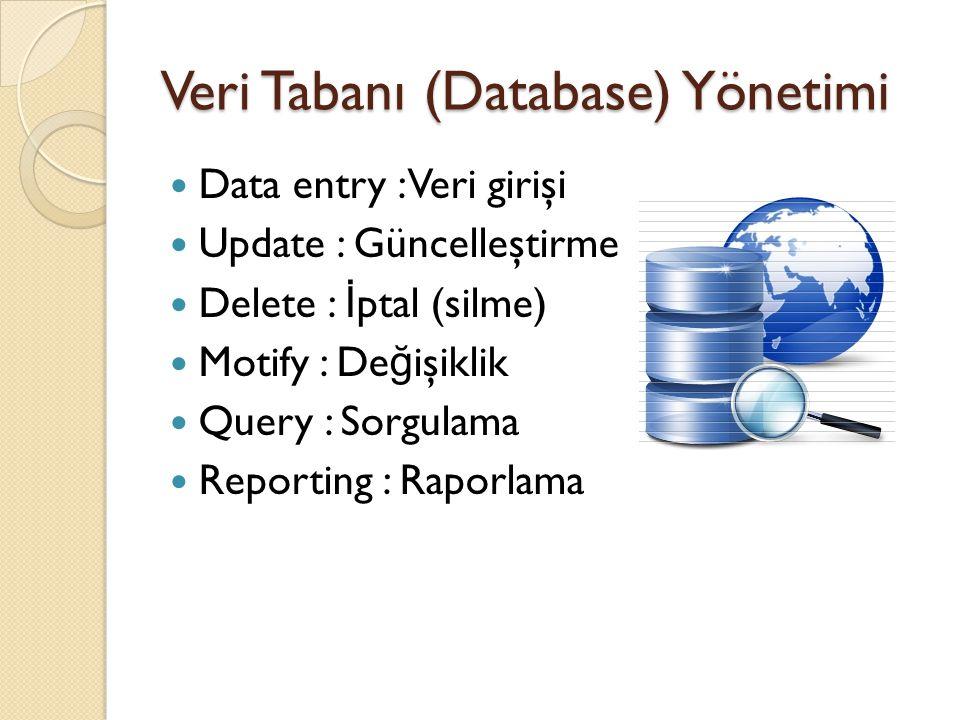 Veri Tabanı (Database) Yönetimi