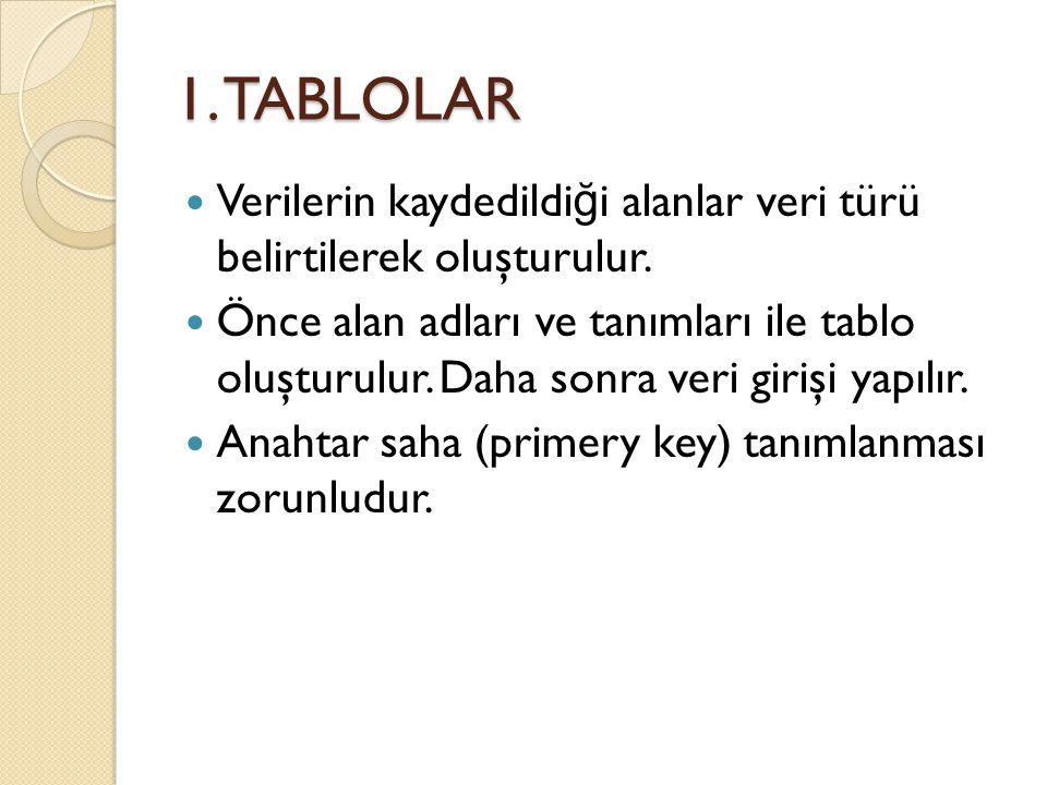 1. TABLOLAR Verilerin kaydedildiği alanlar veri türü belirtilerek oluşturulur.