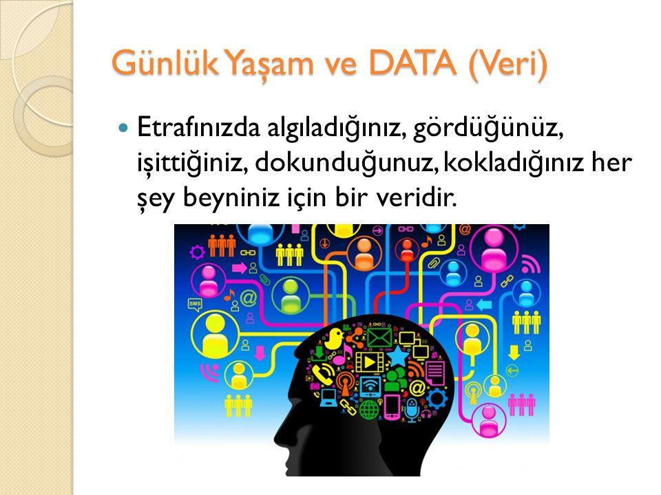 Günlük Yaşam ve DATA (Veri)