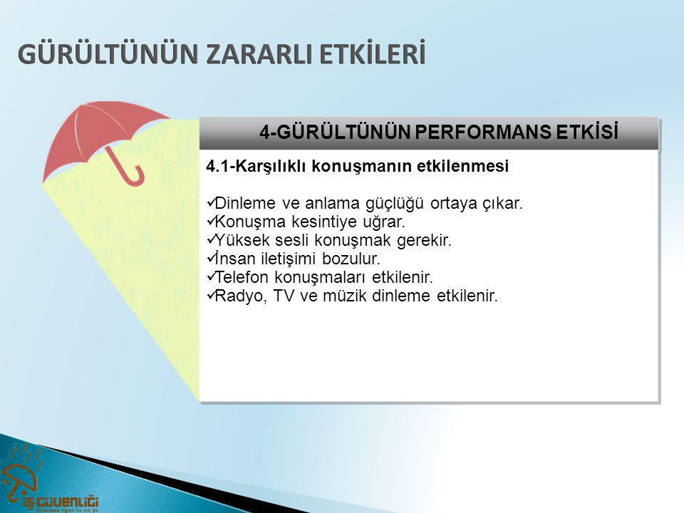 4-GÜRÜLTÜNÜN PERFORMANS ETKİSİ
