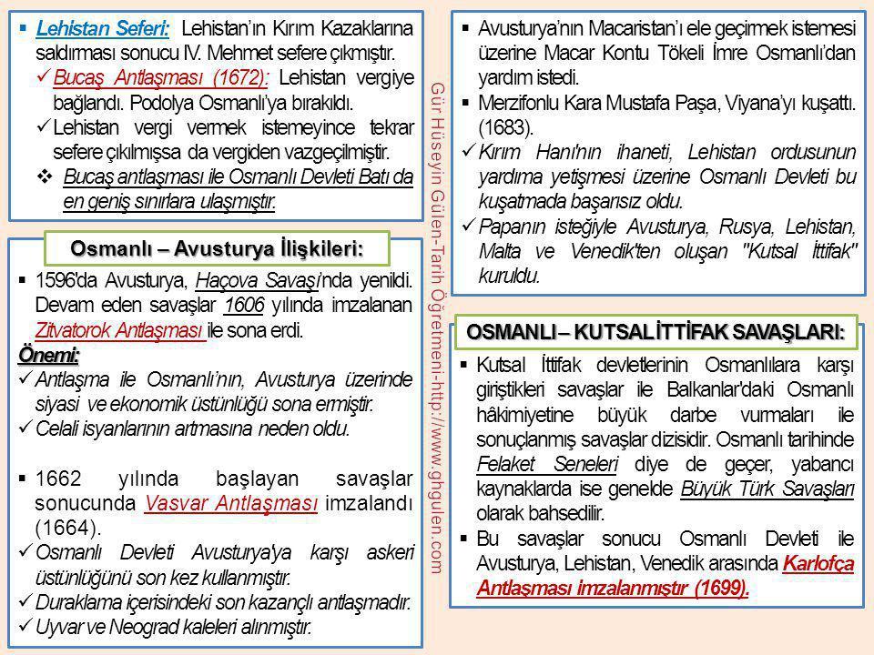 Osmanlı – Avusturya İlişkileri: OSMANLI – KUTSAL İTTİFAK SAVAŞLARI: