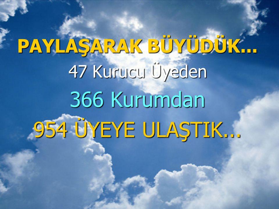 366 Kurumdan 954 ÜYEYE ULAŞTIK... PAYLAŞARAK BÜYÜDÜK...