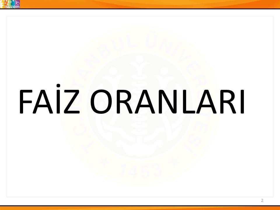FAİZ ORANLARI