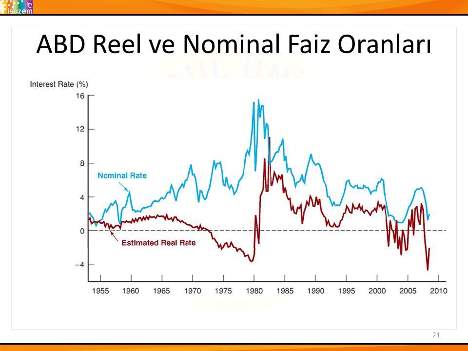 ABD Reel ve Nominal Faiz Oranları
