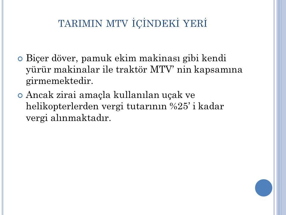 TarImIn MTV İçİndekİ Yerİ