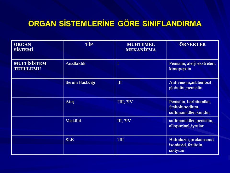 ORGAN SİSTEMLERİNE GÖRE SINIFLANDIRMA