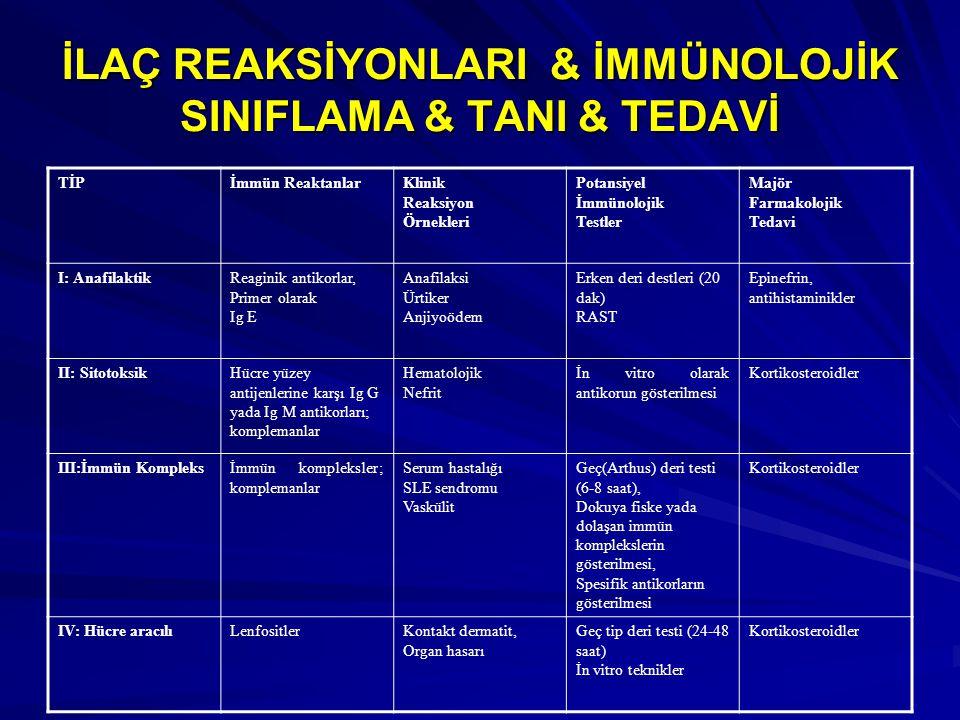 İLAÇ REAKSİYONLARI & İMMÜNOLOJİK SINIFLAMA & TANI & TEDAVİ